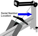 dynamic-serial-location
